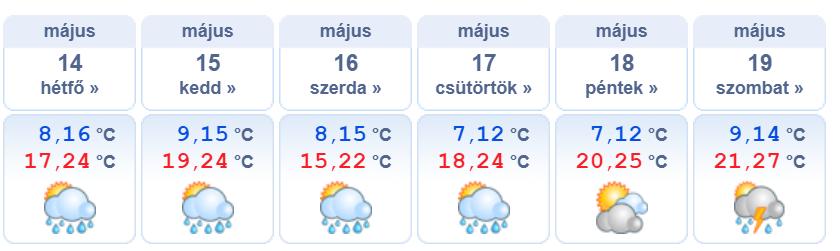 Hűvösebb idővel kezdődik a hét 3